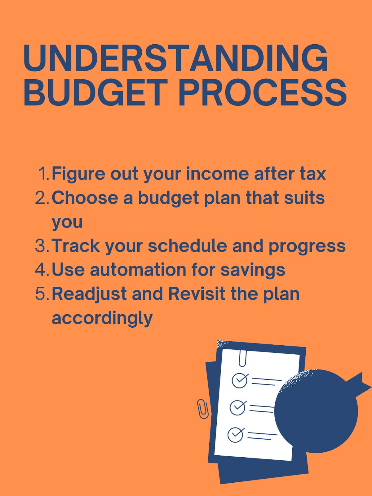 Understanding Budgeting Process