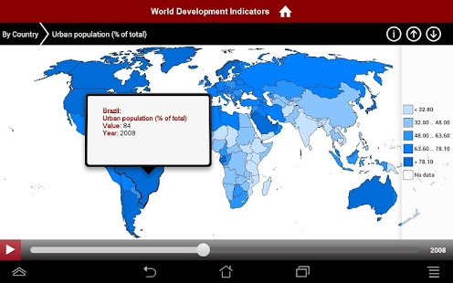 World Bank DataFinder - screenshot thumbnail