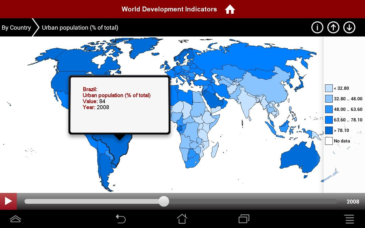 World Bank DataFinder - screenshot