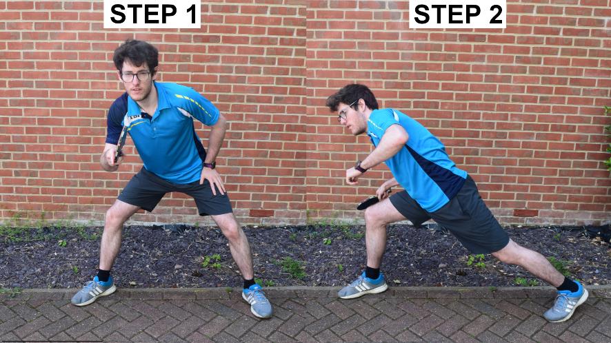 Forehand Loop stroke build up