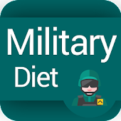 Military Diet - 3 Day Weight loss Diet
