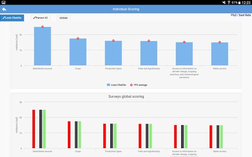 FAO-SHARP screenshot 2