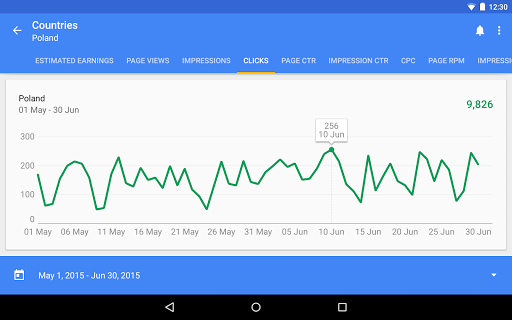 Google AdSense screenshot 11