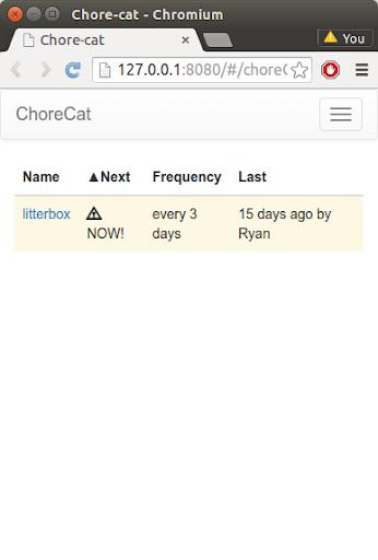 Chore-cat