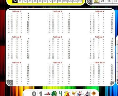 Ziemlich Anzahl Bindung Einer Tabelle 1Klasse Galerie - Arbeitsblatt ...