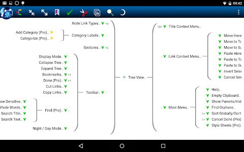 NoteLynX Pro Outliner Mindmap screenshot 1