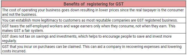 GST registrations benefits in Singapore