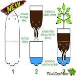 Best Hydroponic Farming Ideas 3.1