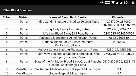 Bihar-Blood Bank - náhled