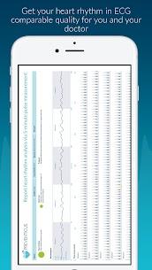 Preventicus Heartbeats. ECG alike medical test. 3