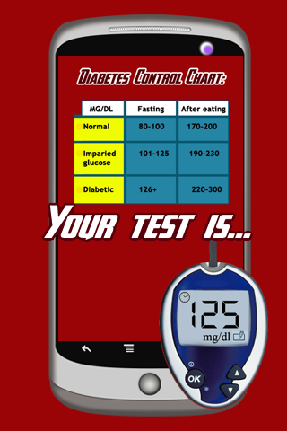 All about Diabetes Detector for Android. Videos
