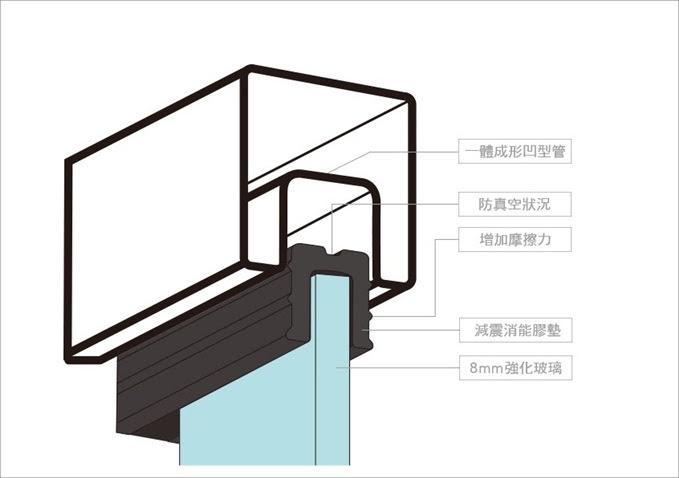 JET33盛毅衛浴防震結構