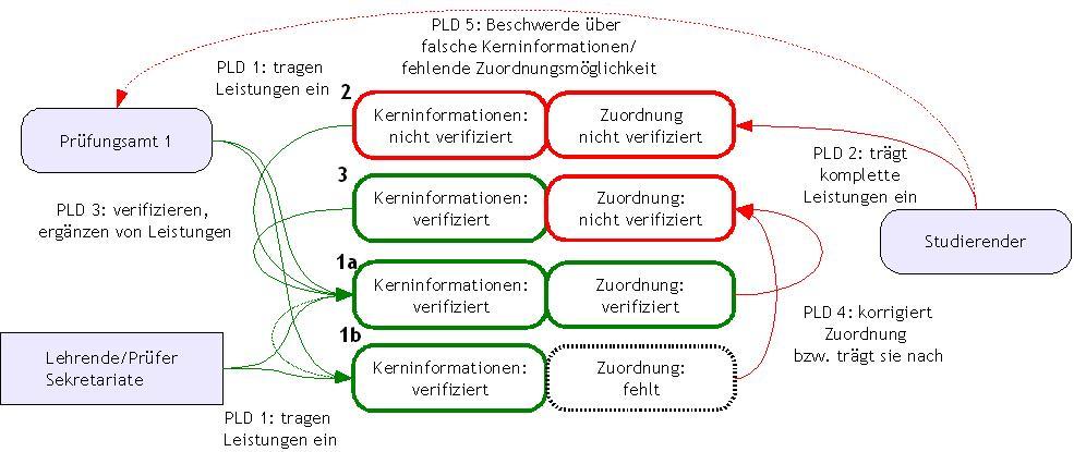 Konzept_PV_Abbildung3.jpg