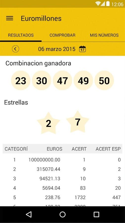 Lotería Nacional Resultados- screenshot