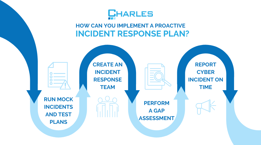 DFARS 252.204-7012: Why a Proactive Incident Response Plan Is Crucial
