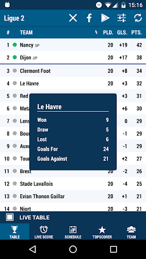 Ligue 2 for PC