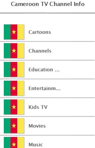 Cameroon TV Channel Info