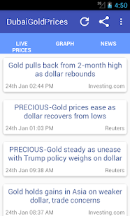 Dubai Gold Prices - náhled