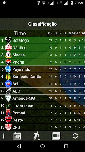 Tabela Campeonato Brasileiro B