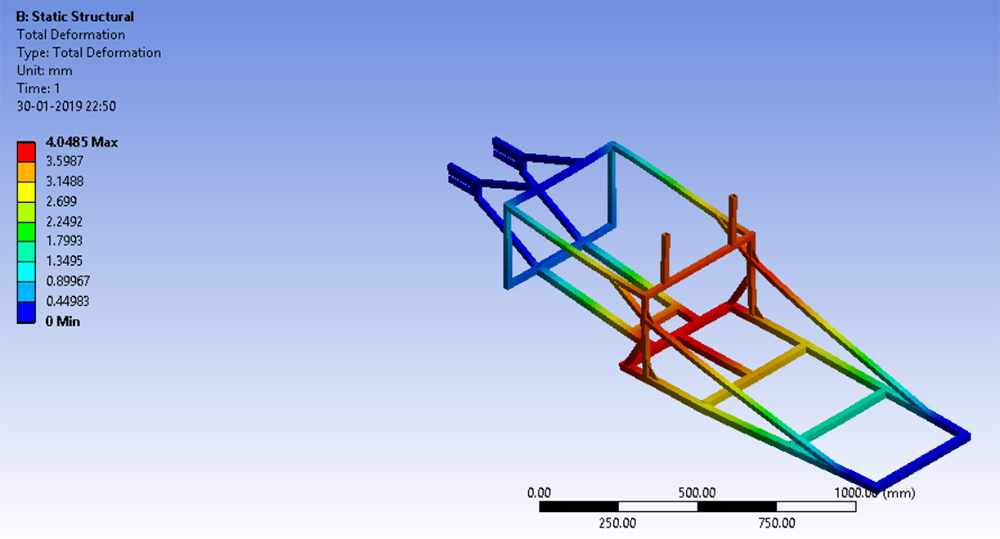 ANSYS - Статический расчет конструкции шасси