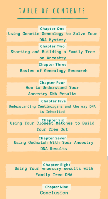 Table of Contents of DNA Genealogy Book