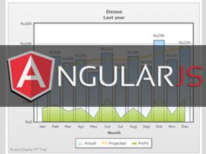 Implementing Google Maps in AngularJS | AngularJS Tutorials