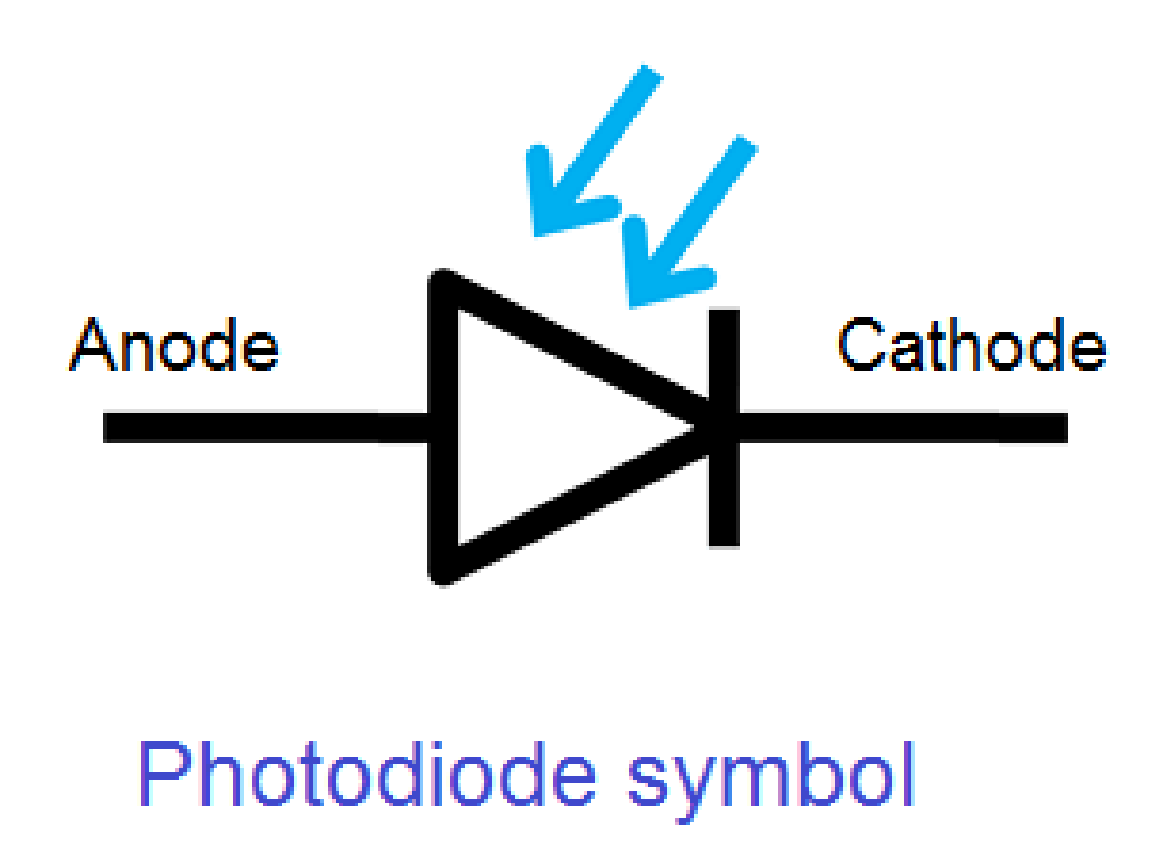 Photodiode Solar Cell