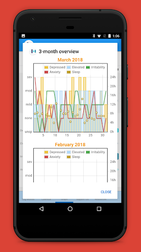 eMoods Bipolar Mood Tracker screenshot 5