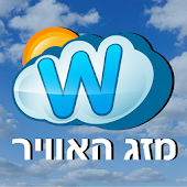 Weather2day - Israel Weather