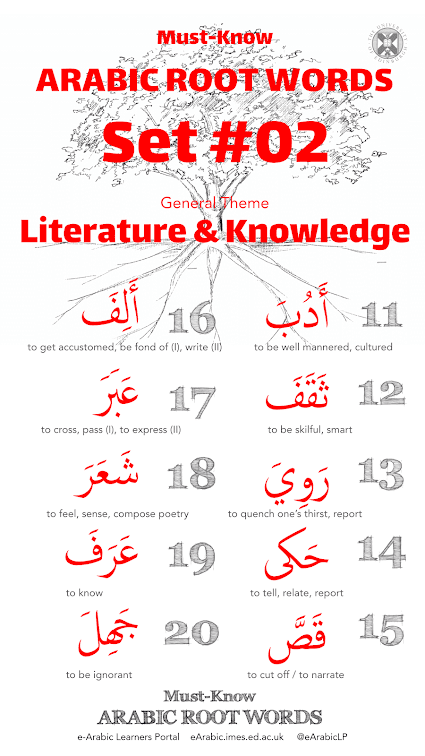Must-Know Arabic Root Words INDEX – e-Arabic Learners Portal