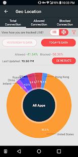 Download Ultimate Privacy, Security & Data Savings App! For PC Windows and Mac apk screenshot 4