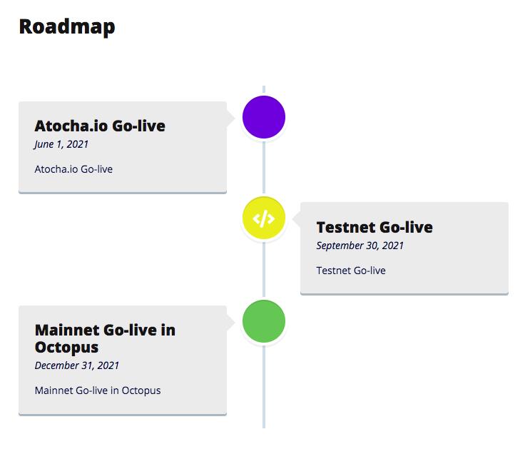 Atocha.io Roadmap