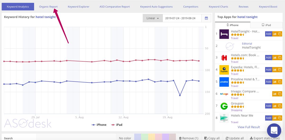 Organic Report App Store Optimization