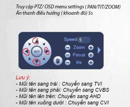 Cách chuyển đổi các chuẩn của Camera Dahua S3