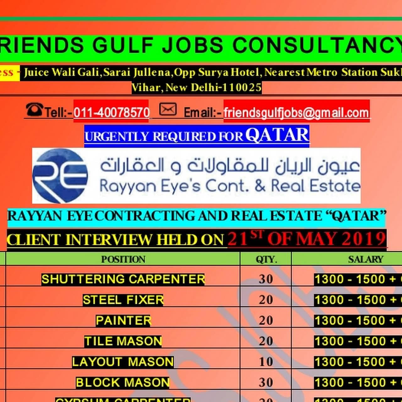 Opp salary 2019
