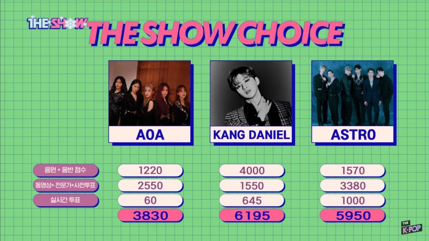 the show aoa kang daniel