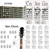Complete Guitar key