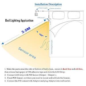 Banda LED cu senzor de miscare, 1.5 metri, IP65, DC12V, 30 LEDs/m