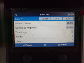 Photo: Victron Color Control GX's summary screen for the Victron BMV-700 battery monitor