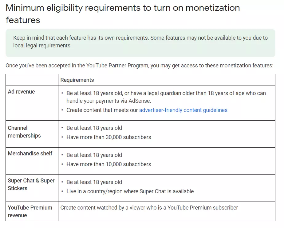 Enable-Monetization-YouTube