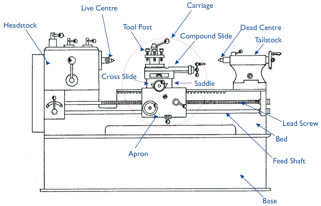 Center Lathe Machine Craft, Design & Processes