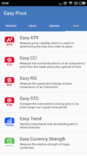 Easy Pivot Point - Forex and Commodities- screenshot thumbnail