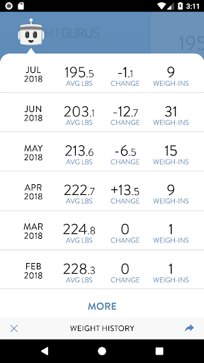 Weight Gurus 3.2.13 screenshots 2