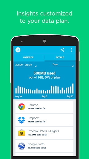 Onavo Count - Data Usage screenshot 1