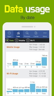 Goclean-Data usage,App usage - náhled