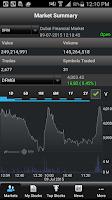 Screenshot of سوق دبي المالي DFM