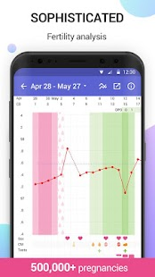 Ovulation Tracker Glow, Period & Fertility App- screenshot thumbnail