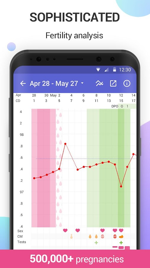 Glow Period & Ovulation Tracker, Fertility App- screenshot