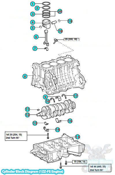 2004       Toyota    Corolla    Engine    Cylinder Block    Diagram     1ZZFE
