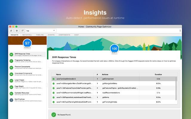 Salesforce Community Page Optimizer